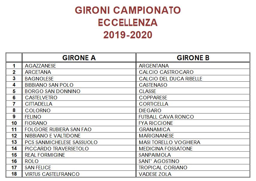 Calendario Eccellenza Girone B.Dilettanti Eccellenza Gironi E Calendario Del Campionato