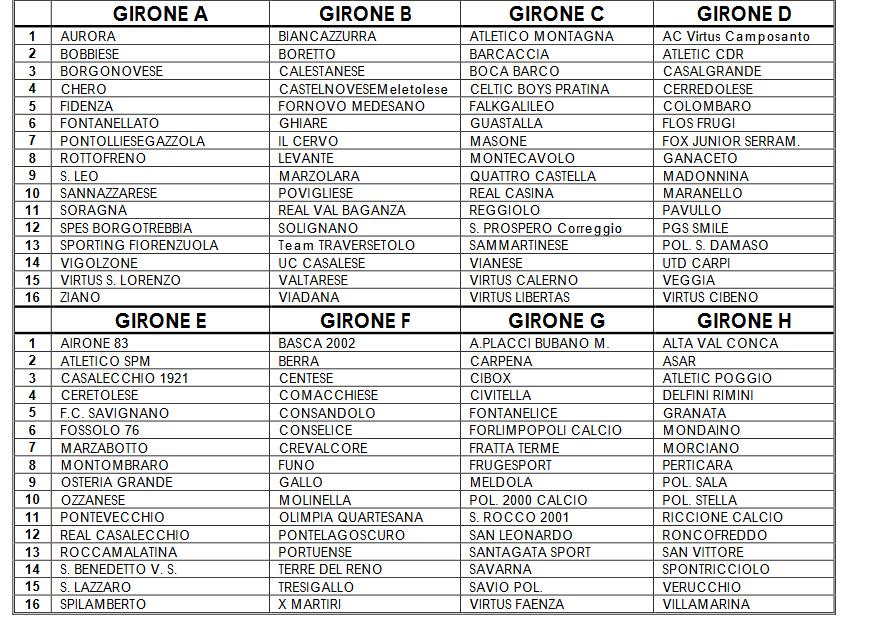Calendario Serie D Girone H.Emilia Romagna I Gironi Di Prima Categoria E Calendari